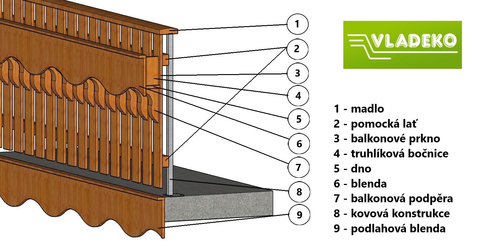 Truhlíkové balkonové prkno